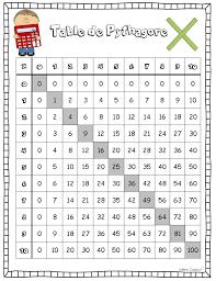 141 best Multiplicar: tablas images on Pinterest   Multiplication ...