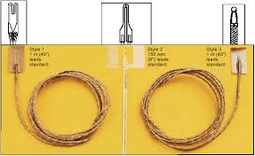 cement on surface thermocouples