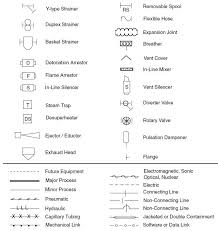 common process equipment symbols used in developing process flow piping and miscellaneous symbols