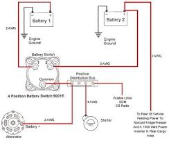 marine battery selector switch wiring diagram marine float switch boat battery switch wiring diagram at Marine Dual Battery Switch Diagram