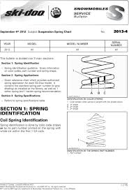 Section 1 Spring Identification Coil Spring Identification