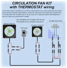 advanced solar powered greenhouse ventilation wiring for Attic Fan Thermostat Wiring Diagram advanced solar powered greenhouse ventilation wiring for greenhouse fan exhaust greenhouse fan with circulation fan wiring diagram for attic fan thermostat