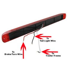 led trailer lights wiring diagram nz led image led trailer lights wiring diagram wiring diagram and hernes on led trailer lights wiring diagram nz