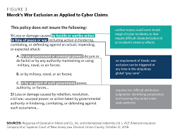 These are services we pay the full cost because it's not included in our insurance plan. War Terrorism And Catastrophe In Cyber Insurance Understanding And Reforming Exclusions Carnegie Endowment For International Peace