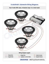 wiring a dual voice coil subwoofer wiring auto wiring diagram ideas subwoofer wiring diagrams on wiring a dual voice coil subwoofer