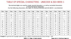 Unicode Chart Bitcoin For Dummies Part 2 Steemit