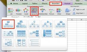 Can You Make An Org Chart In Excel Create Organizational Charts In Excel Smartsheet