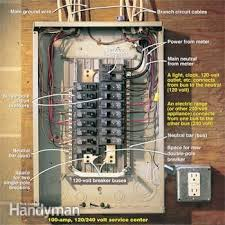testing a circuit breaker panel for 240 volt electrical service how to find circuit breaker in house at Breaker Fuse Box Circuit Identified