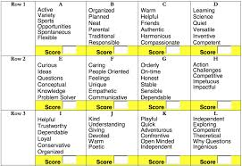true colors personality test part 1