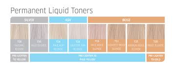 Wella Toner For Orange Hair Chart Wella Permanent Liquid Toners Wella Hair Toner Hair