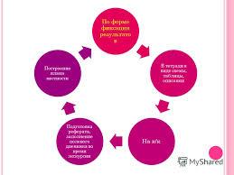 Презентация на тему Практическая работа вид учебной  9 По