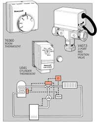 central heating wiring diagram y plan central honeywell central heating control wiring diagram wiring diagram on central heating wiring diagram y plan