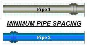 Pipe Spacing Chart Metric Minimum Pipe Spacing In Pipe Rack The Process Piping