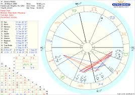Astrodienst Online Free Chart 63 Me Birth Chart