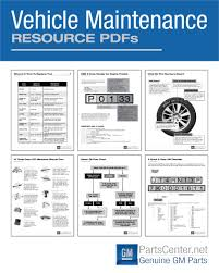 Obd Ii Code Chart Common Obd Ii Trouble Codes And Parts Replacement Schedules