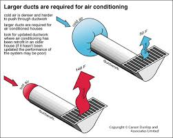 home air conditioning system. 1219.jpg home air conditioning system