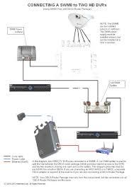 directv swm 32 wiring diagram wiring diagram directv swm 32 wiring diagram direct tv wiring diagram wiring diagram directv swm wiring