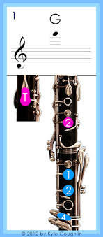 Clarinet Fingering For High G With Sound And Alternate