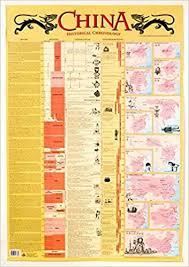 China Historical Chronological Chart Amazon Co Uk
