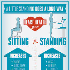 heart month standing desk infographic collection and benefits of a