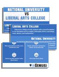 national universities vs liberal arts colleges png it today to help figure out if national universities or liberal arts colleges are best for you
