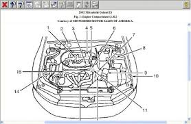 mitsubishi galant engine diagram  93 mitsubishi eclipse engine diagram 93 home wiring diagrams