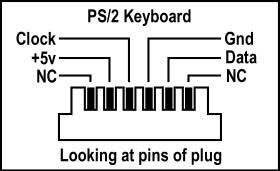 making an ibm ps 2 keyboard cable ps 2 connector wiring reference
