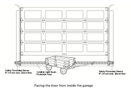 garage door sensorGarage Door Will Not Close