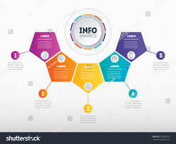 Infographic Website Template Business Presentation Infographic Mind Map 5 Stock Vector Royalty