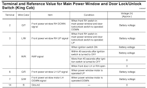 nissan frontier power window wiring diagram wiring diagrams 2006 nissan frontier wiring diagram for the window switch