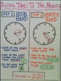 Telling Time Anchor Chart Laughter Mrs Holdens Classroom Blog