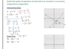 collection of free 30 solving systems of equations by graphing worksheet ready to or print please do not use any of solving systems of equations