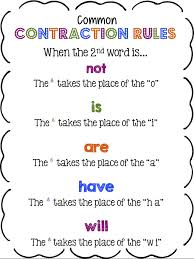 174 best 2nd Grade Phonics images on Pinterest | School, Learning ...