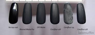 how does matte top coat work and diy matte top coat recipe lab in beauty science
