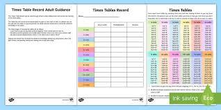 26 Times Table Chart Editable Times Table Chart