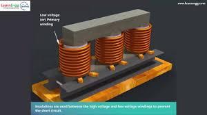 Three Phase Power Transformer Design Construction Of Three Phase Transformer