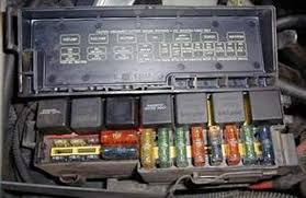 jeep grand cherokee 1999 to 2004 computer problems diagnostic 97 jeep grand cherokee fuse box diagram at 1997 Jeep Grand Cherokee Fuse Box