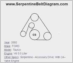 2002 ford taurus engine diagram amazing engine diagram 2000 ford 2002 ford taurus engine diagram amazing 2002 ford taurus serpentine belt diagram for v6 3 0