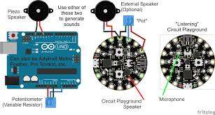 555c5c75 7534 4ba6 afb0 7d833630796f circuit playground sound controlled robot