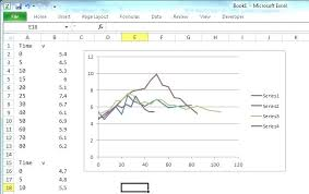 how to create graphs in excel drawing graphs in excel carsaefc club