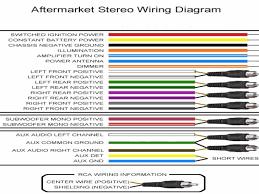 pioneer wiring harness diagram wiring diagram radio wiring harness diagram for 05 suburban at Radio Wiring Harness Diagram
