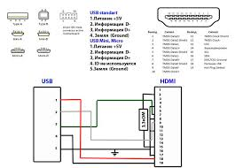 usb to hdmi wiring diagram usb wiring diagrams cars usb to hdmi wiring diagram usb wiring diagrams projects