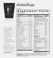 12 ways to lose 12 pounds shakeology nutrition facts
