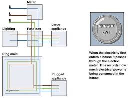 best of australian house wiring diagram wiring diagram australian house wiring diagram symbols australian house wiring diagram elegant australian house electrical wiring diagram ewiring best of australian house wiring
