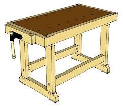 mobile workbench plans. 2x4-workbench-plans mobile workbench plans