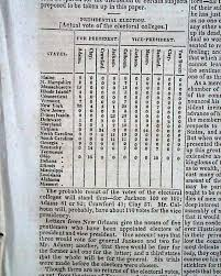 John Quincy Adams Presidency Chart The Contentious Presidential Election Of 1824 John Quincy