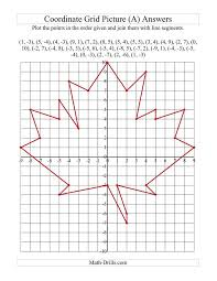 9 best images about coordinate geometry on Pinterest