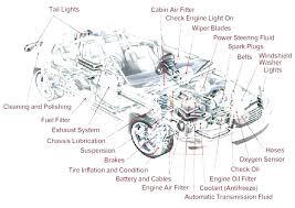 club car wiring diagram gas engine tropicalspa co club car gas engine wiring diagram rear photo medium size of axle inspirations bobs shop