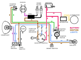 vy8ybaja simple shovelhead wiring diagram on panoramabypatysesma com wire diagrams easy simple detail ideas general example best routing install setup hopkins trailer connector wiring