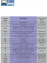 Sample Tire Size Chart Free Download